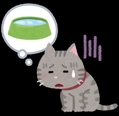 貓用飲水機怎麼挑容量