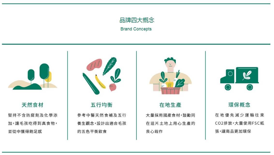Natural10自然食品牌概念